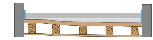 chape liquide en r novation s rl michel berger sundhouse. Black Bedroom Furniture Sets. Home Design Ideas